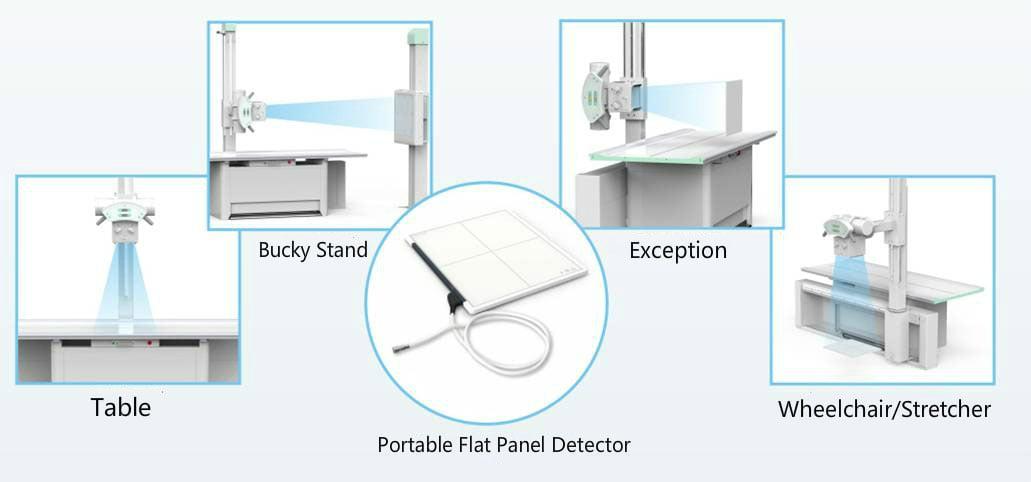 PLD3600 Hospital Digital Radiography System Fixed X Ray Machine