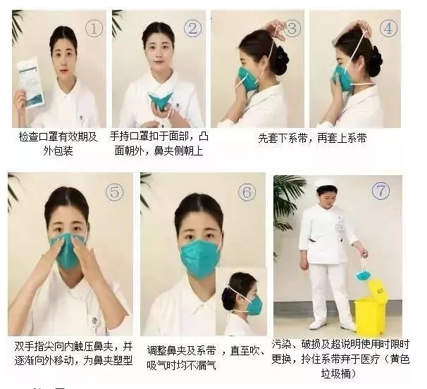 disposable masks, medical surgical mask,N95 mask, KN95 mask ,face mask, medical masks, hospital face mask
