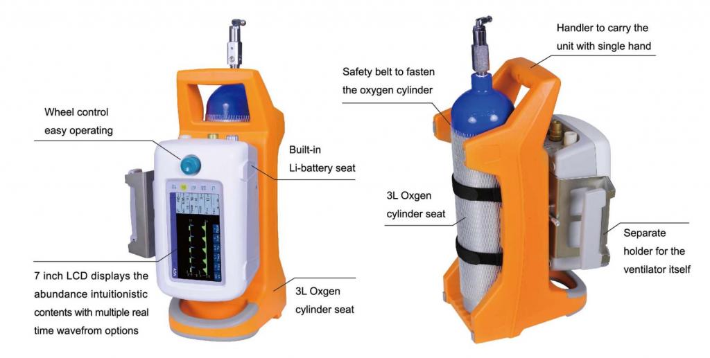 medical ventilation,emergency ventilator,ventilator in ambulance,portable ventilator for ambulance ,portable ventilator medical